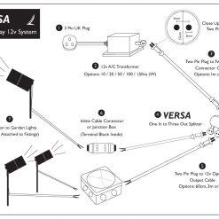 Versa 12v Lighting Plug and Play Diagram