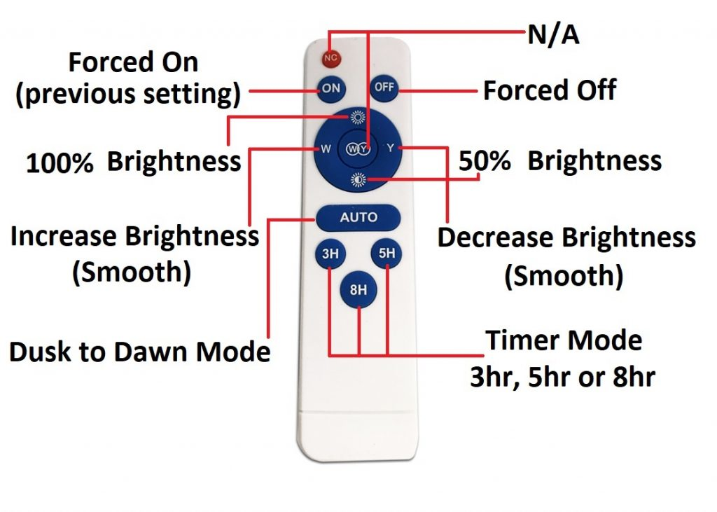 Lumelux Remote Control Explanation